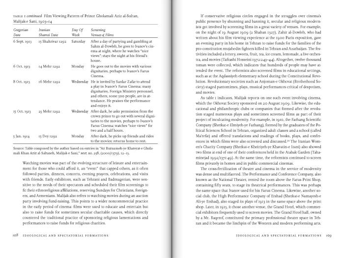 A Social History of Iranian Cinema: The Artisanal Era, 1897–1941, Volume 1, by Hamid Naficy